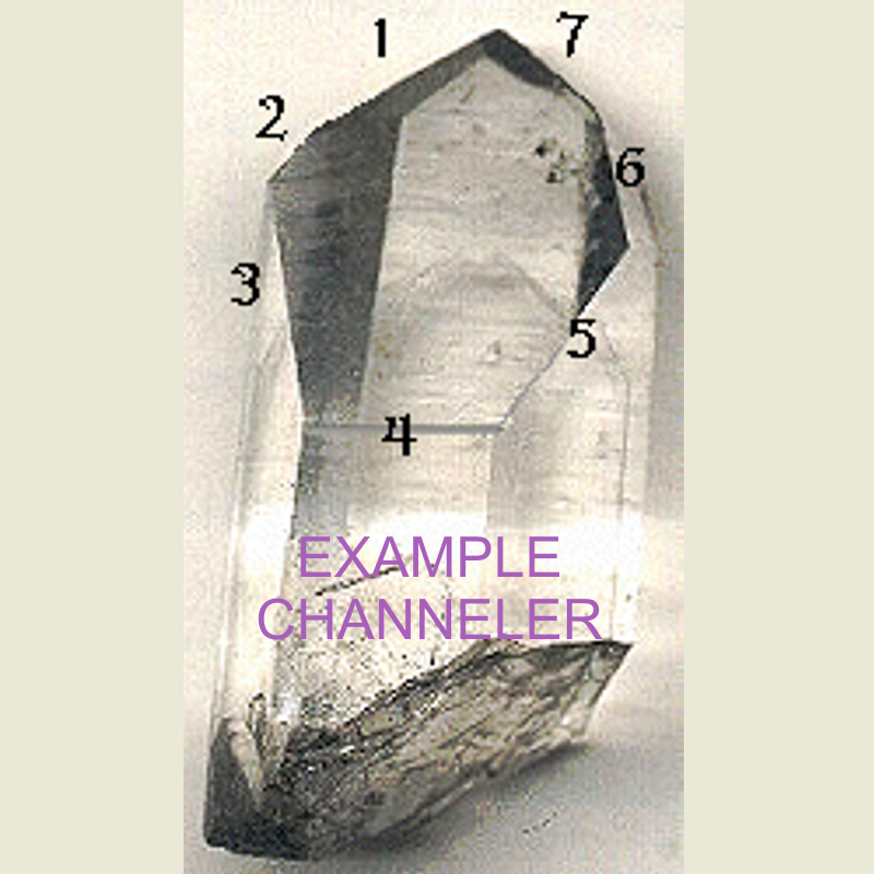 Channeling or Channeler Quartz Crystal