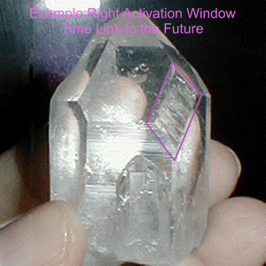 right activation window, time link to the future