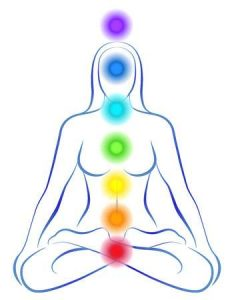 meditating woman with chakras